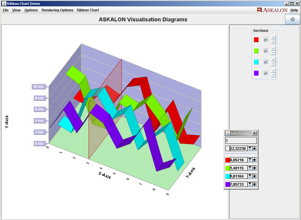 Askalon visualization diagrams ccuart Gallery